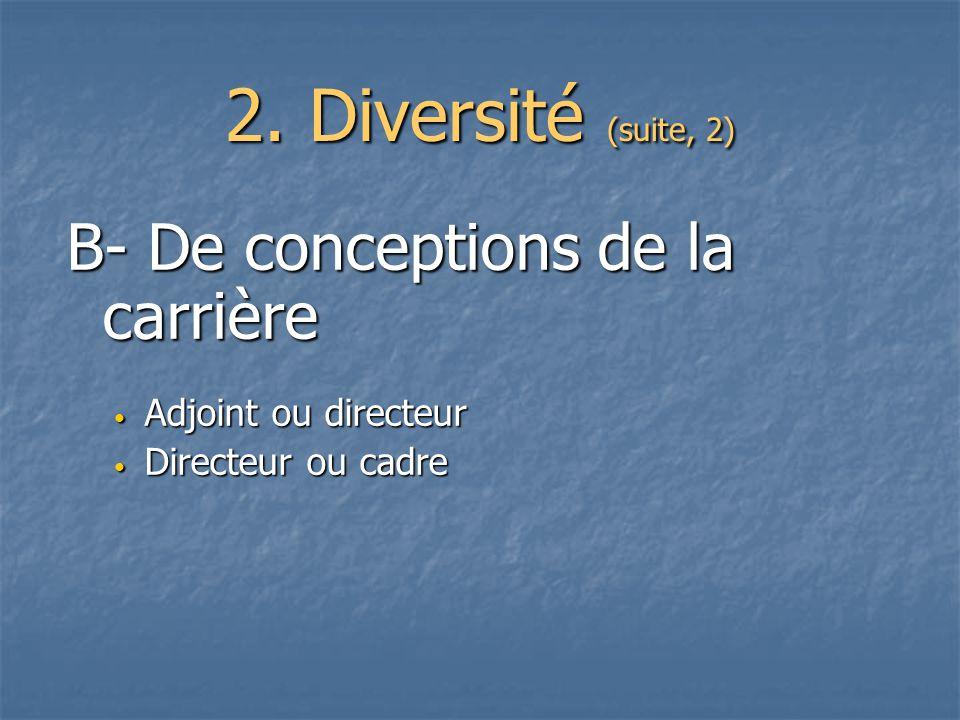 2. Diversité (suite, 2) B- De conceptions de la carrière