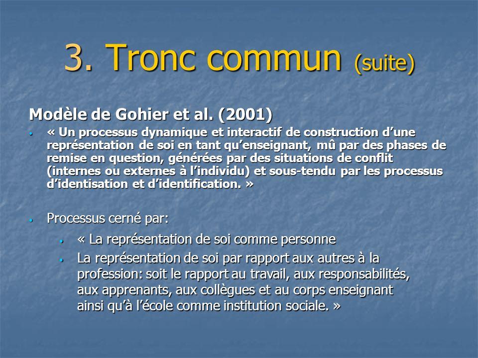 3. Tronc commun (suite) Modèle de Gohier et al. (2001)