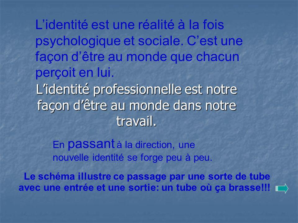 L'identité est une réalité à la fois psychologique et sociale