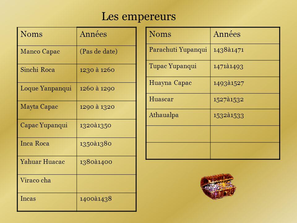 Les empereurs Noms Années Noms Années Manco Capac (Pas de date)