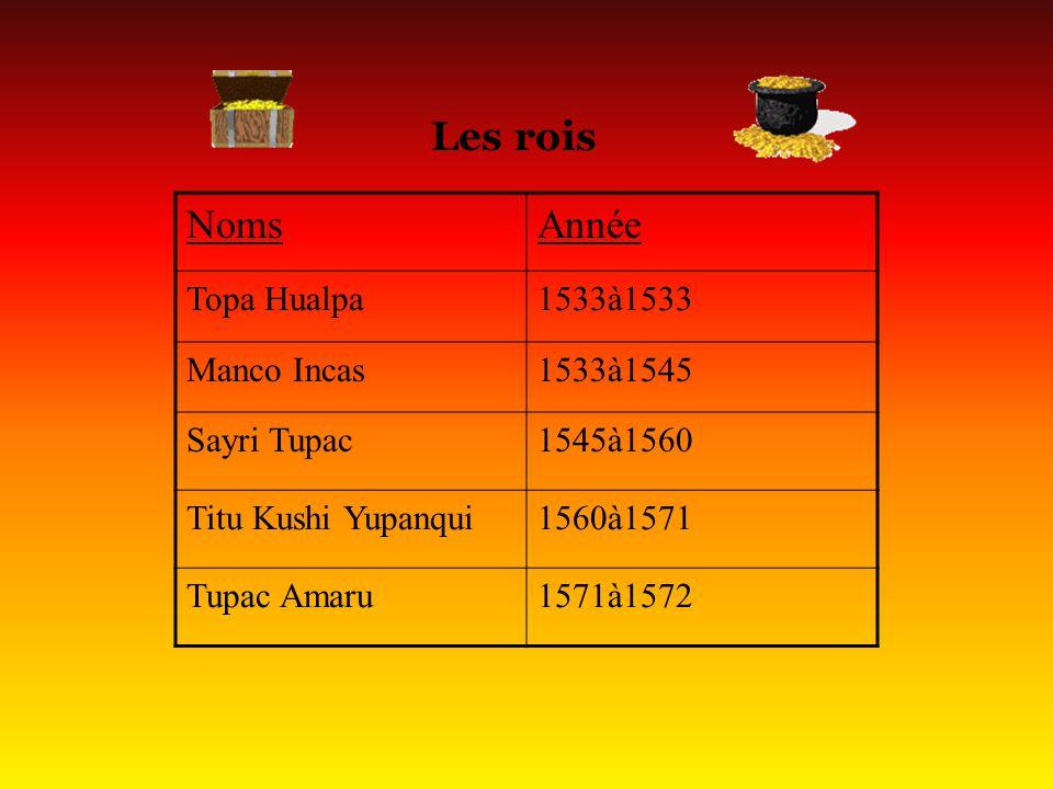 Les rois Noms Année Topa Hualpa 1533à1533 Manco Incas 1533à1545
