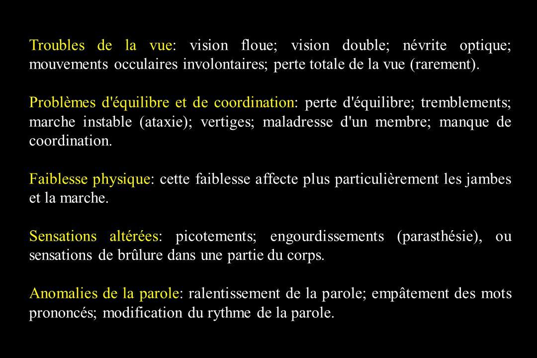 Troubles de la vue: vision floue; vision double; névrite optique; mouvements occulaires involontaires; perte totale de la vue (rarement).