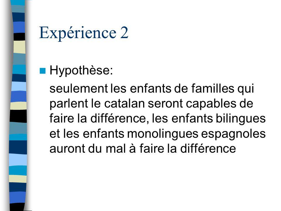 Expérience 2 Hypothèse: