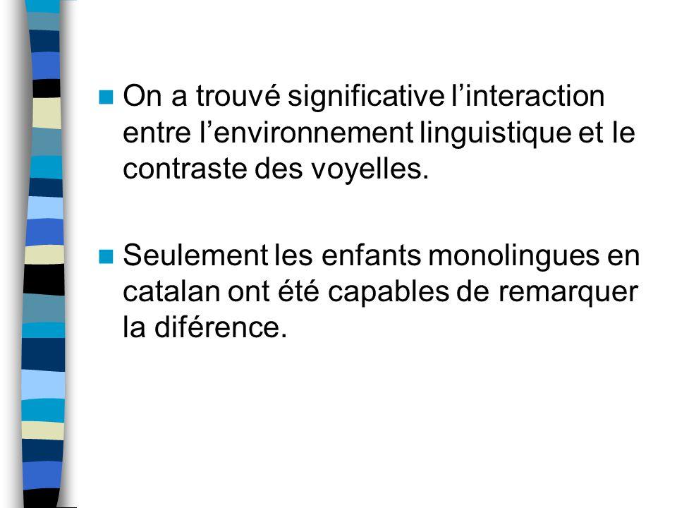On a trouvé significative l'interaction entre l'environnement linguistique et le contraste des voyelles.