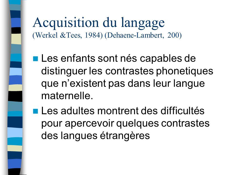 Acquisition du langage (Werkel &Tees, 1984) (Dehaene-Lambert, 200)