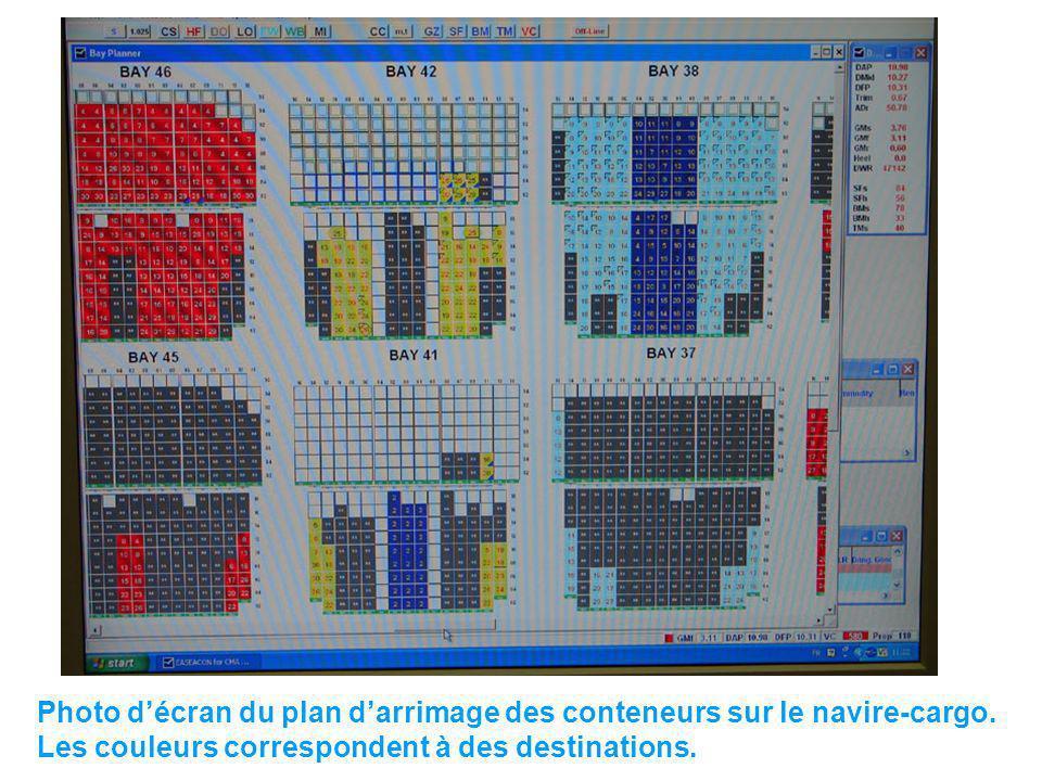 Photo d'écran du plan d'arrimage des conteneurs sur le navire-cargo