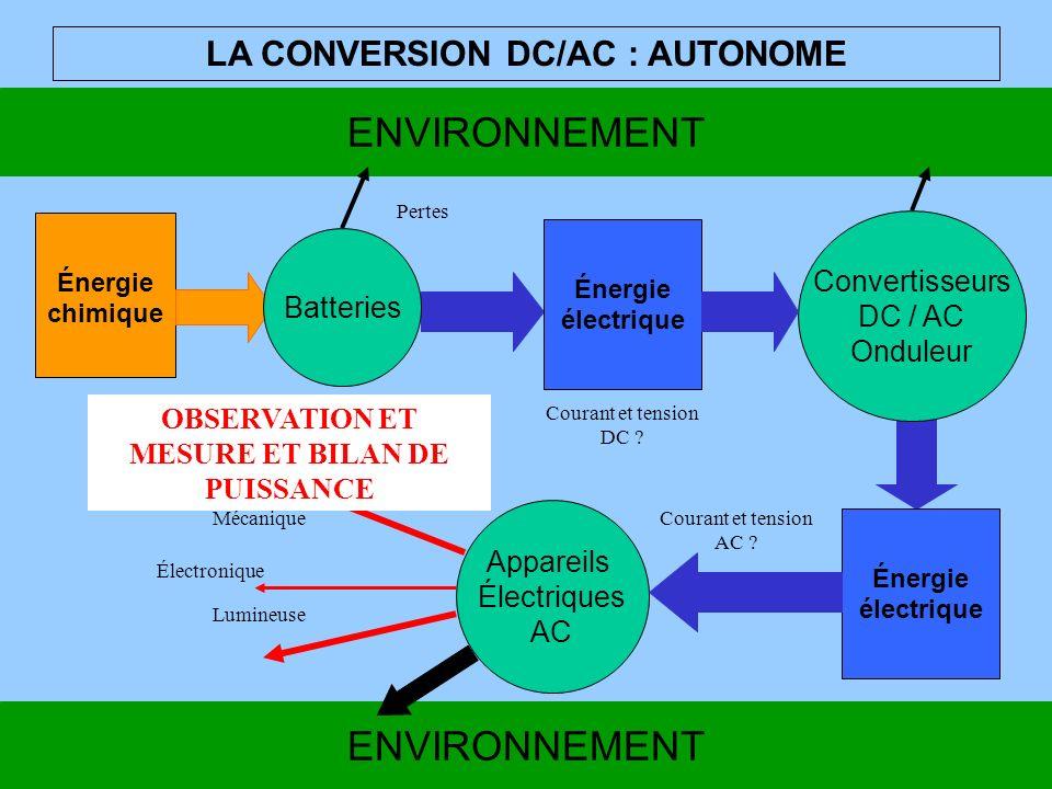 ENVIRONNEMENT ENVIRONNEMENT LA CONVERSION DC/AC : AUTONOME
