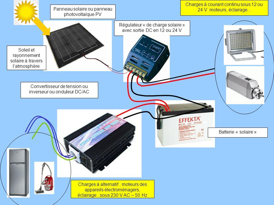 Charges à courant continu sous 12 ou 24 V: moteurs, éclairage...
