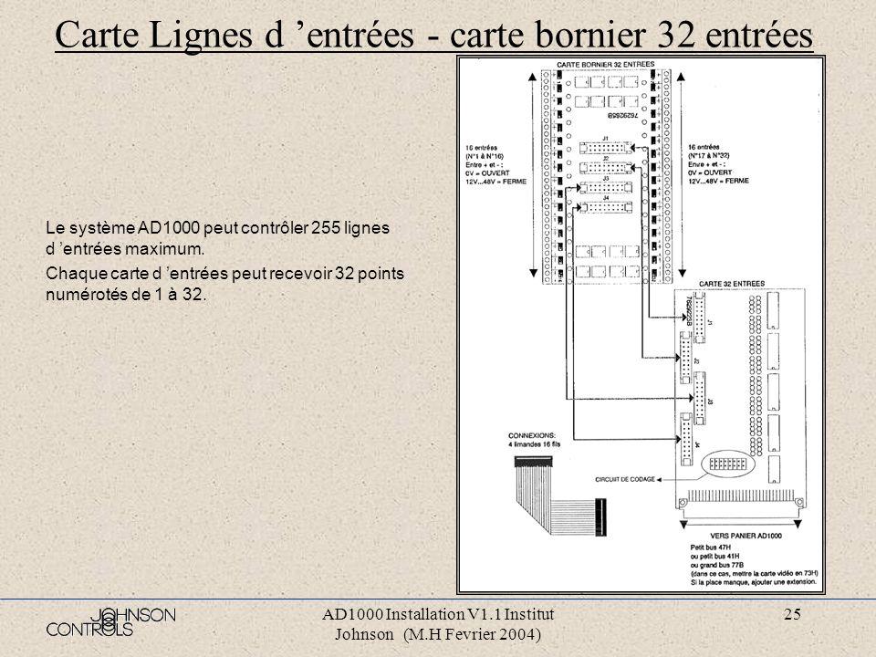 Carte Lignes d 'entrées - carte bornier 32 entrées