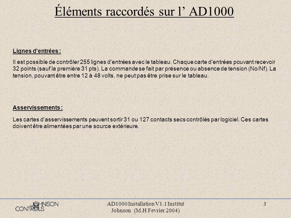 Éléments raccordés sur l' AD1000