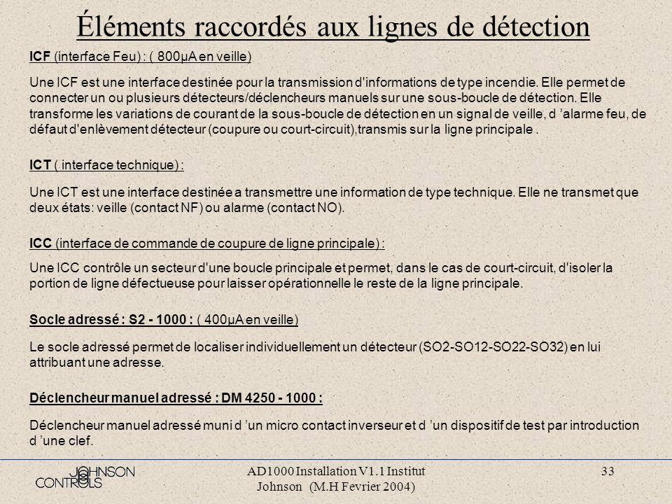 Éléments raccordés aux lignes de détection