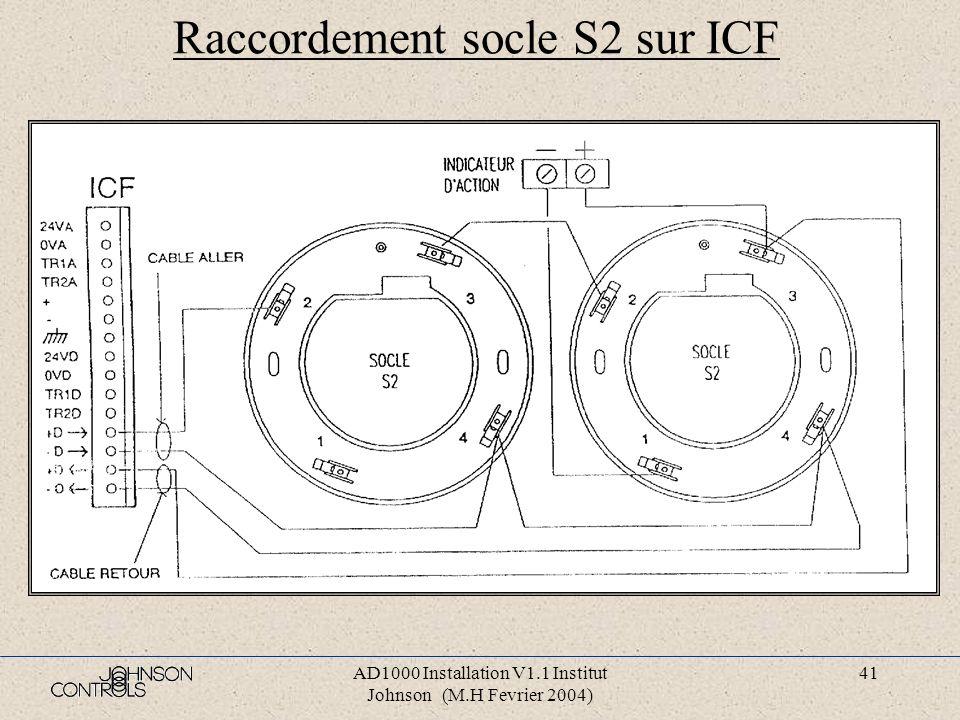 Raccordement socle S2 sur ICF
