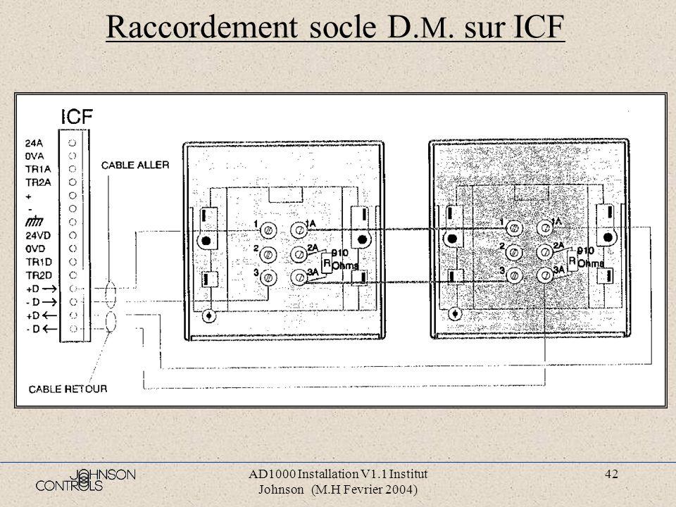 Raccordement socle D.M. sur ICF