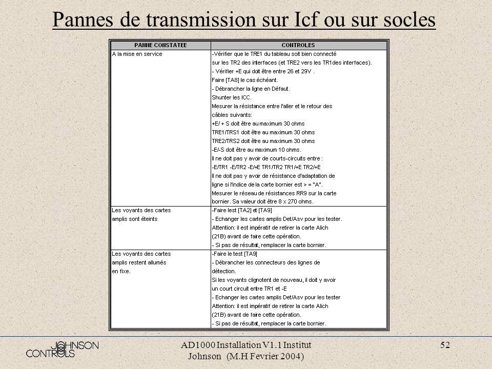 Pannes de transmission sur Icf ou sur socles
