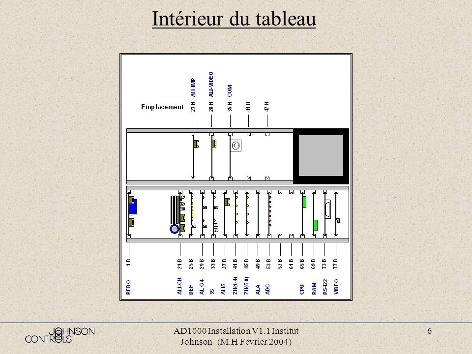 AD1000 Installation V1.1 Institut Johnson (M.H Fevrier 2004)