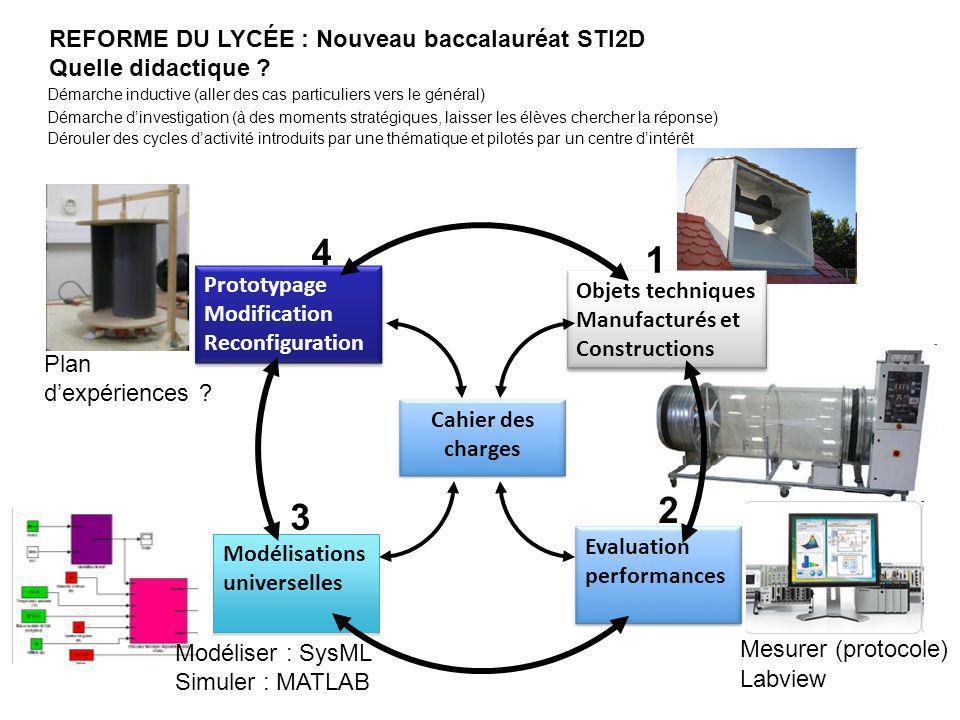 4 1 2 3 REFORME DU LYCÉE : Nouveau baccalauréat STI2D