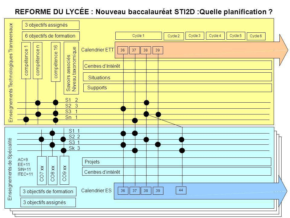 REFORME DU LYCÉE : Nouveau baccalauréat STI2D :Quelle planification