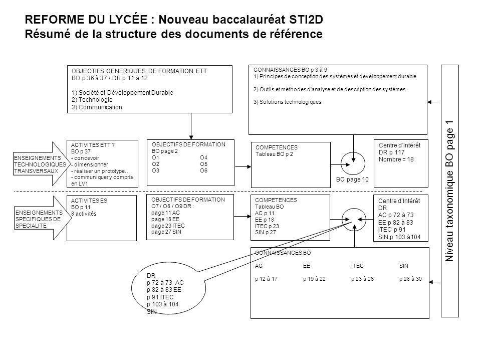 Niveau taxonomique BO page 1