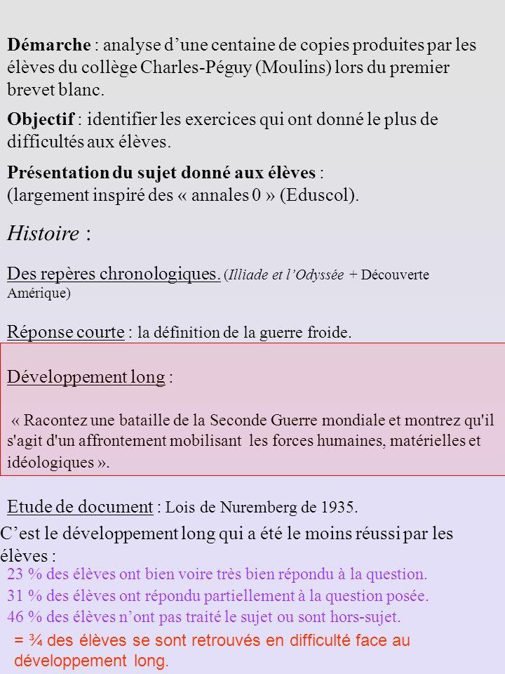 Démarche : analyse d'une centaine de copies produites par les élèves du collège Charles-Péguy (Moulins) lors du premier brevet blanc.