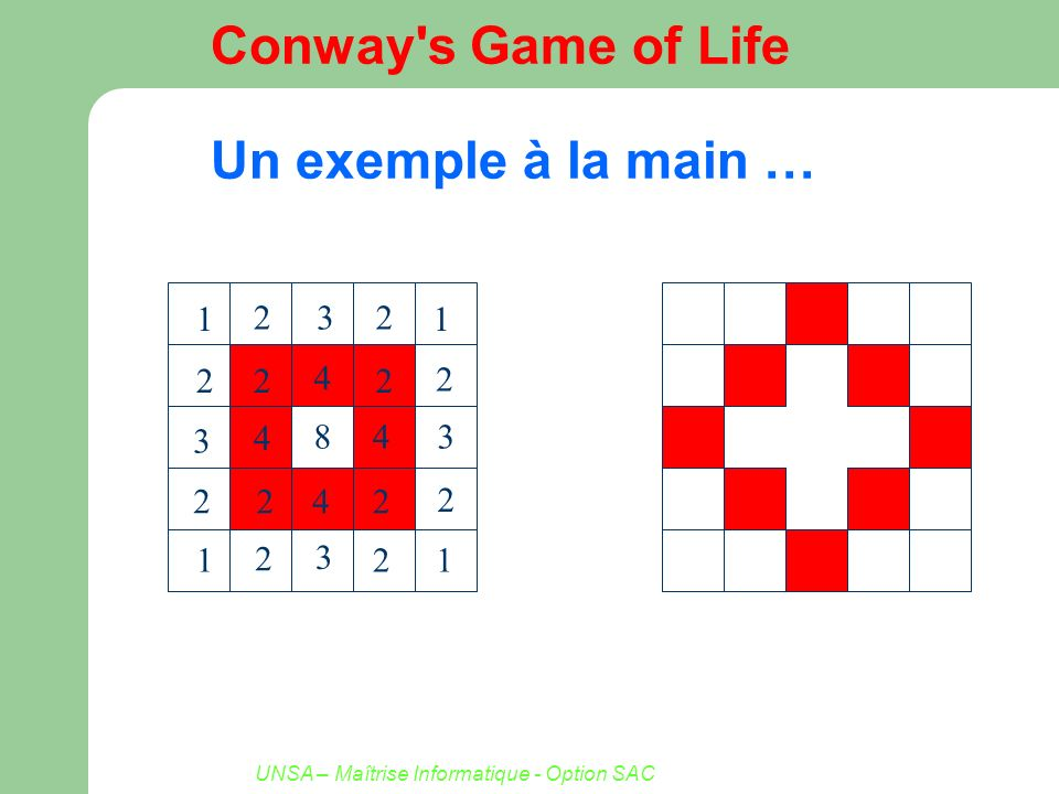 Conway s Game of Life Un exemple à la main …
