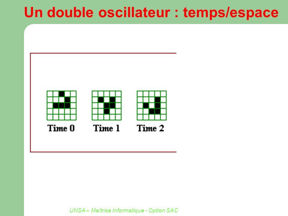 Un double oscillateur : temps/espace