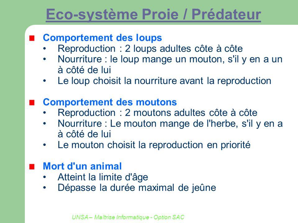 Eco-système Proie / Prédateur