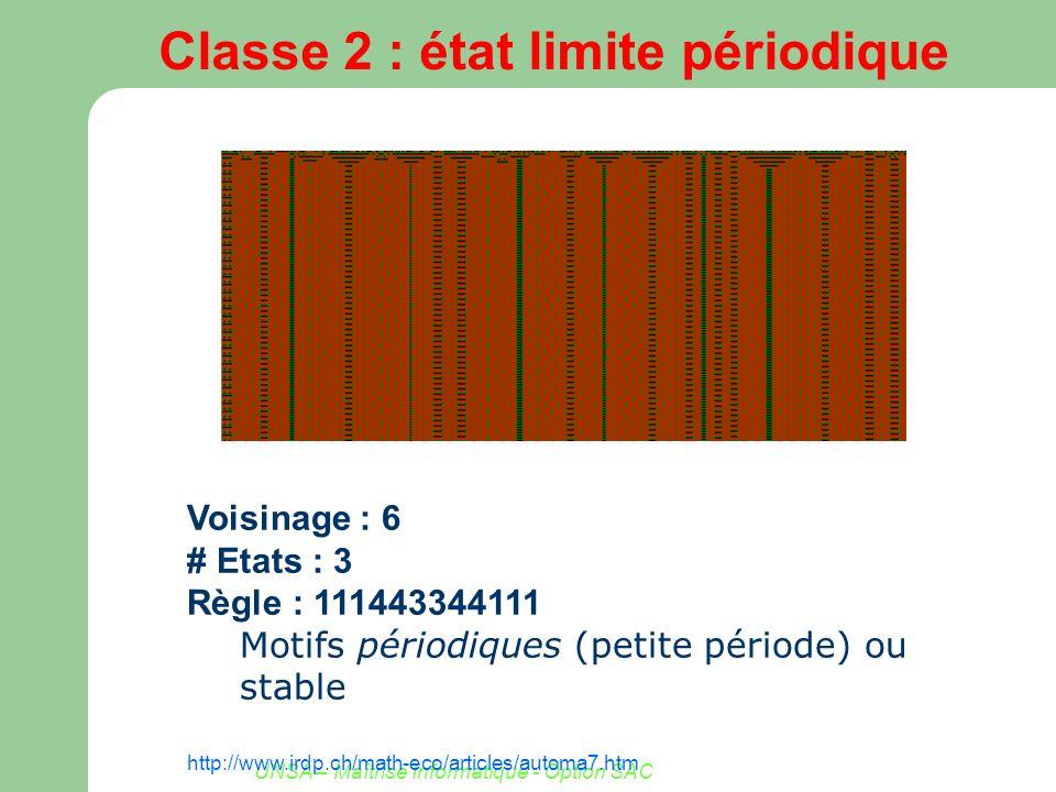 Classe 2 : état limite périodique