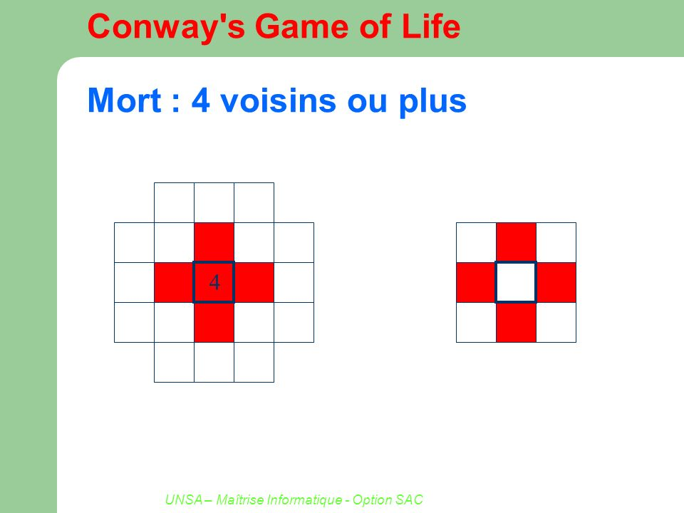 Conway s Game of Life Mort : 4 voisins ou plus