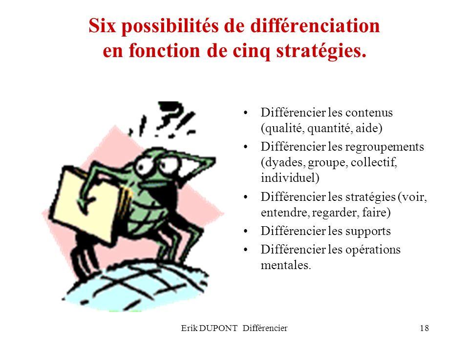 Six possibilités de différenciation en fonction de cinq stratégies.