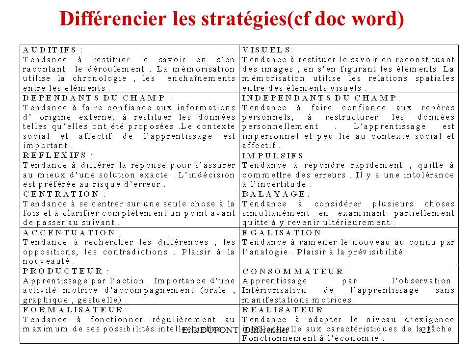 Différencier les stratégies(cf doc word)