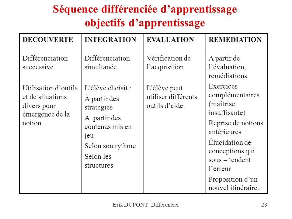 Séquence différenciée d'apprentissage objectifs d'apprentissage