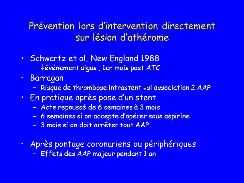 Prévention lors d'intervention directement sur lésion d'athérome