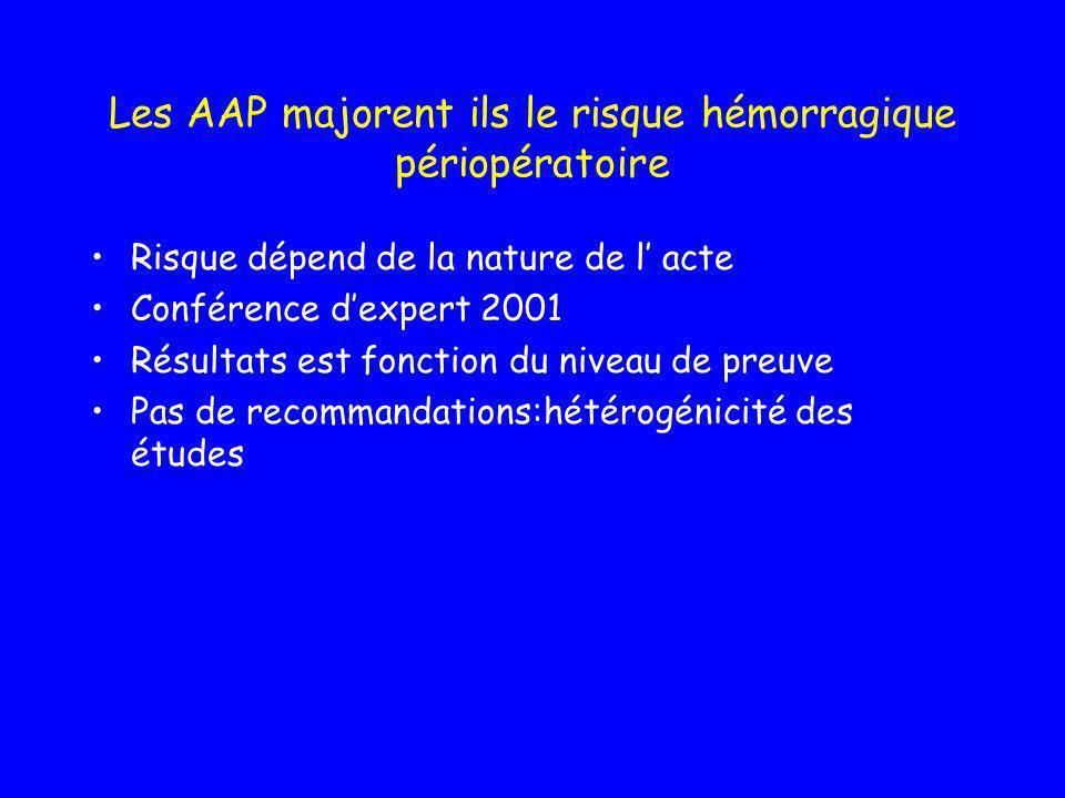 Les AAP majorent ils le risque hémorragique périopératoire