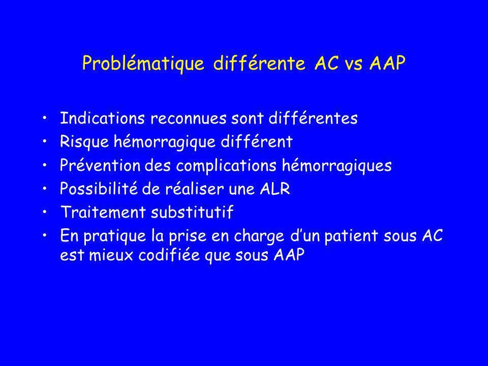 Problématique différente AC vs AAP