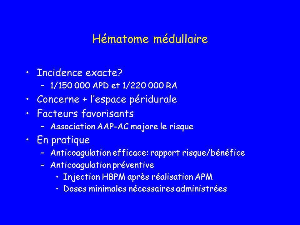 Hématome médullaire Incidence exacte Concerne + l'espace péridurale