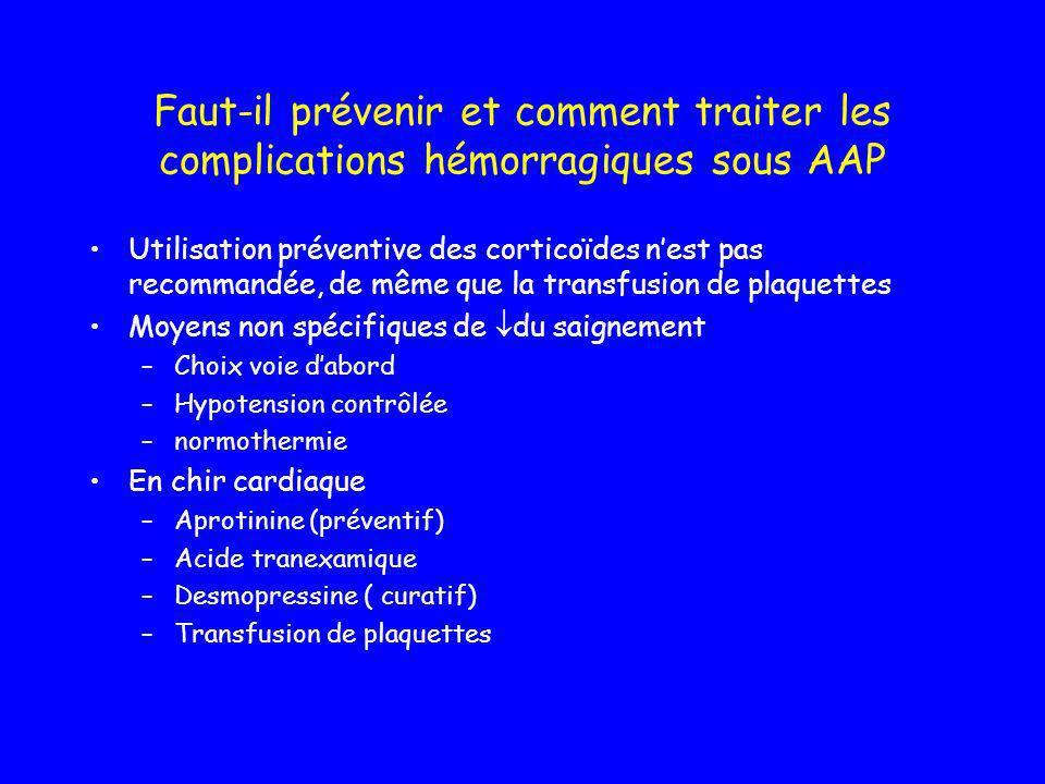 Faut-il prévenir et comment traiter les complications hémorragiques sous AAP