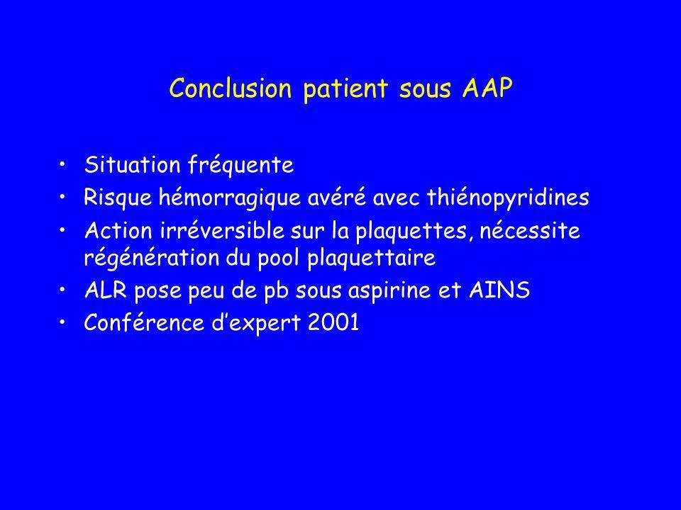 Conclusion patient sous AAP