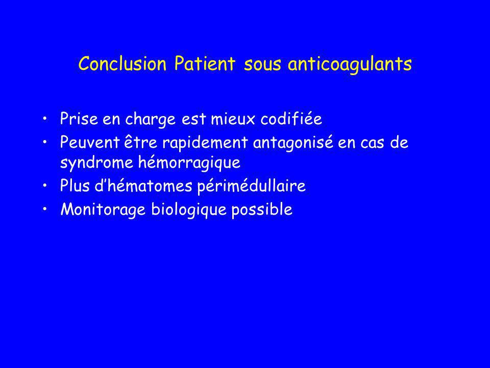 Conclusion Patient sous anticoagulants