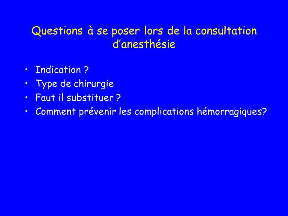 Questions à se poser lors de la consultation d'anesthésie