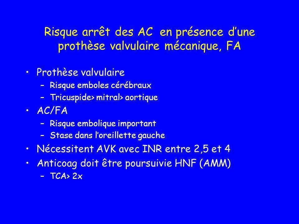 Risque arrêt des AC en présence d'une prothèse valvulaire mécanique, FA