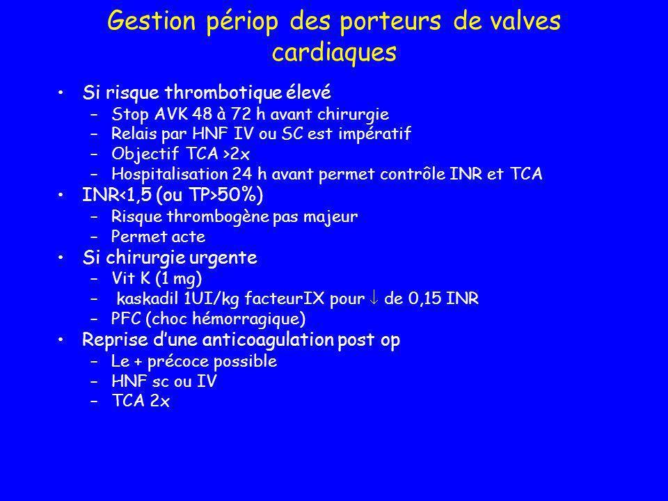 Gestion périop des porteurs de valves cardiaques