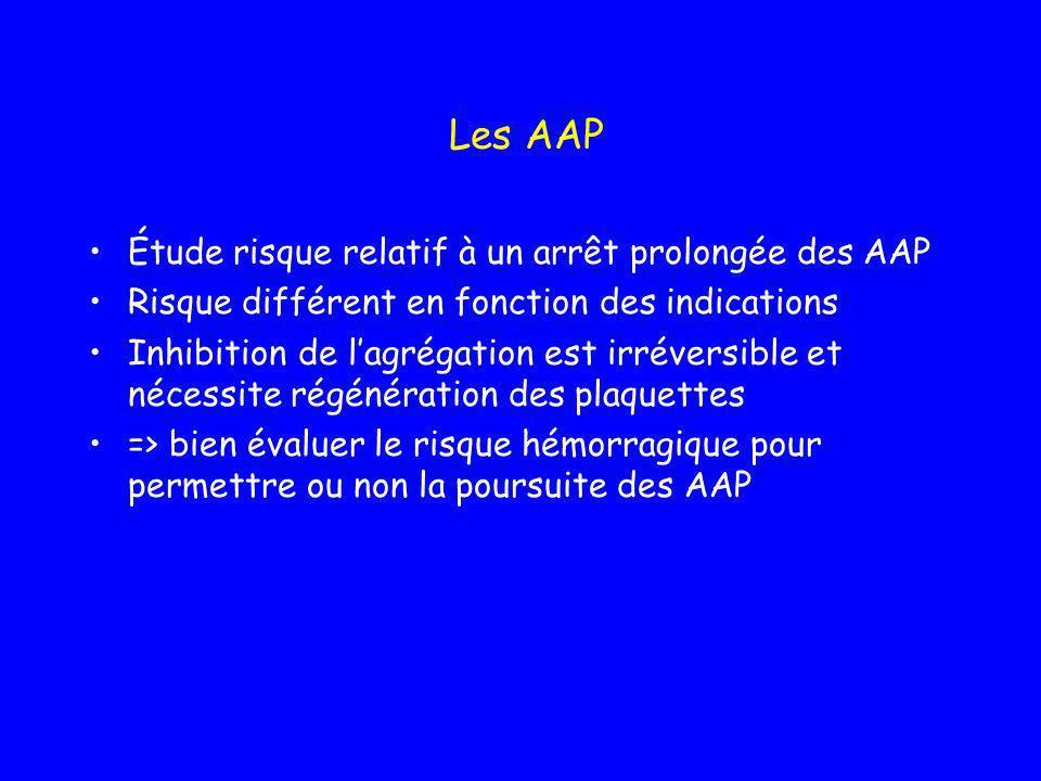 Les AAP Étude risque relatif à un arrêt prolongée des AAP