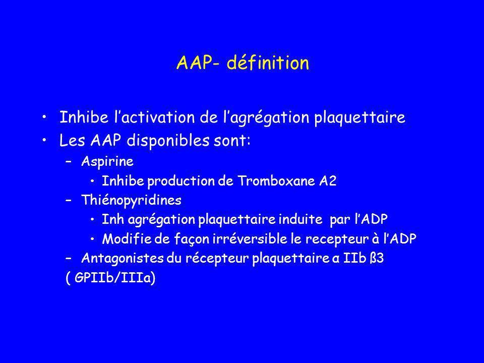 AAP- définition Inhibe l'activation de l'agrégation plaquettaire
