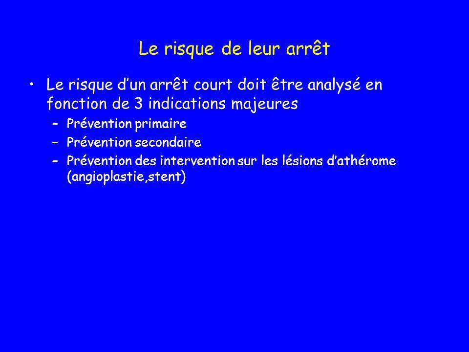 Le risque de leur arrêt Le risque d'un arrêt court doit être analysé en fonction de 3 indications majeures.