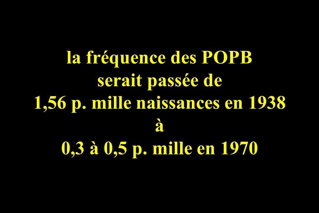la fréquence des POPB serait passée de 1,56 p