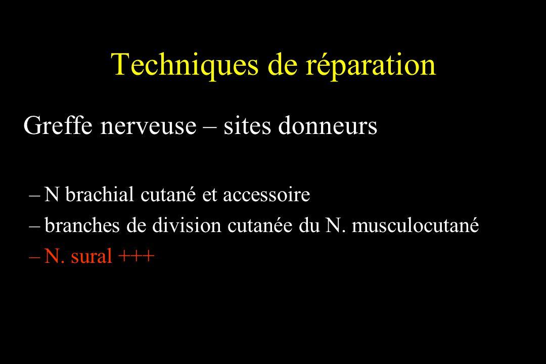 Techniques de réparation
