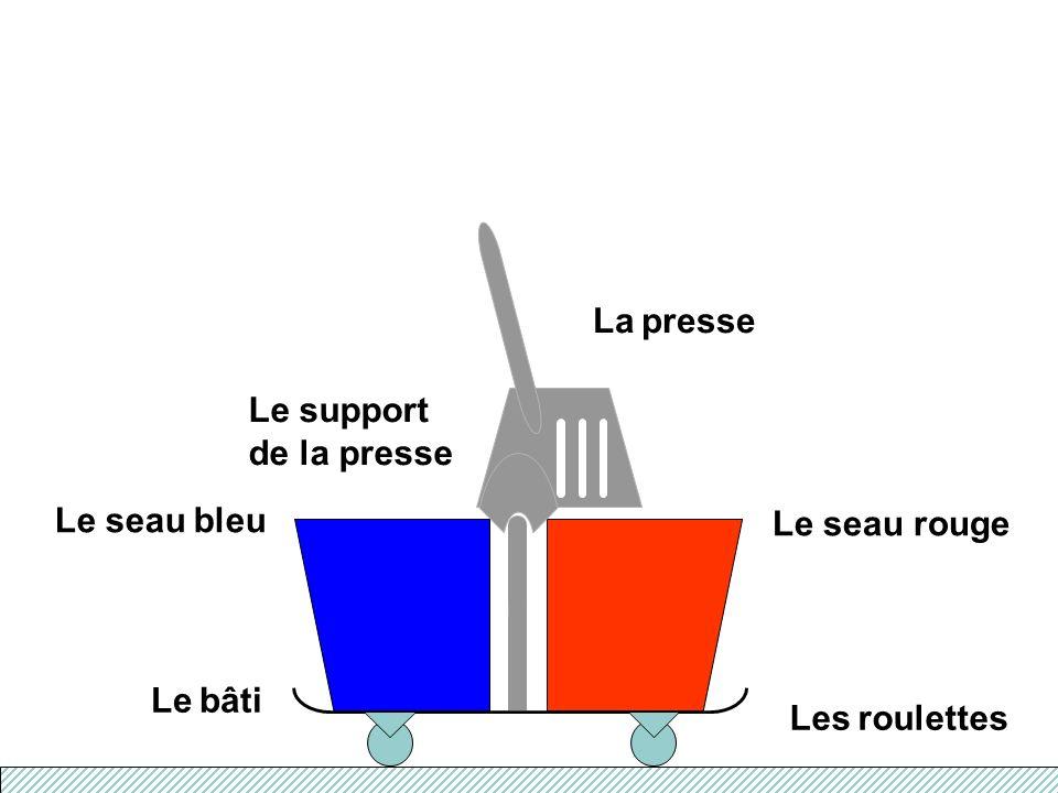 La presse Le support de la presse Le seau bleu Le seau rouge Le bâti Les roulettes
