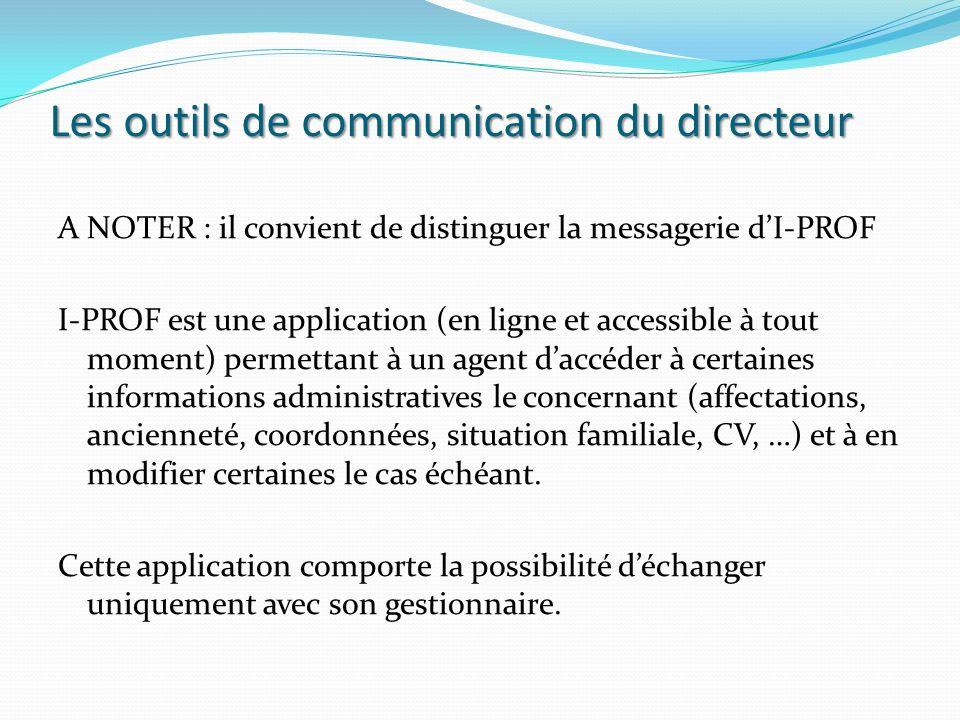 Les outils de communication du directeur