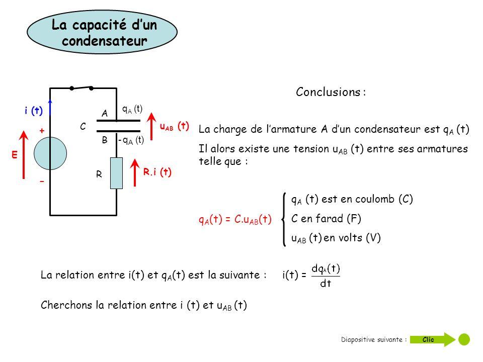 La capacité d'un condensateur