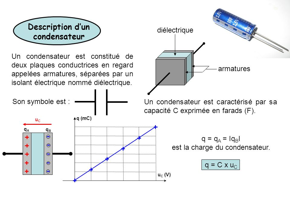 Description d'un condensateur